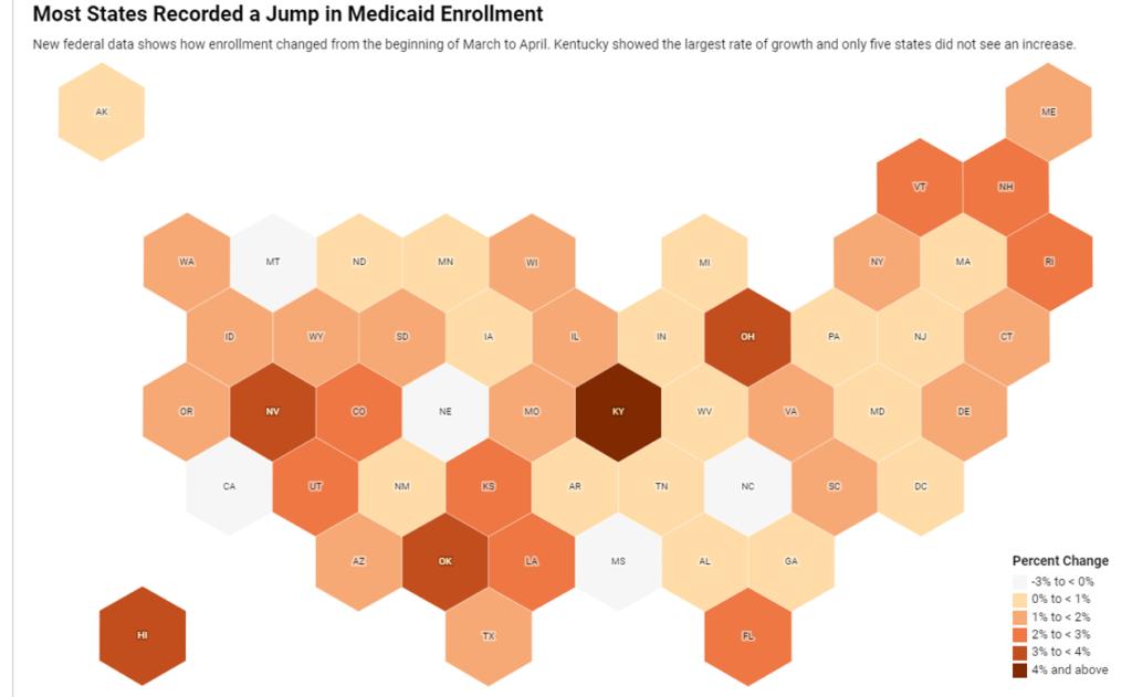Medicaid inscrição em ascensão - Healthcare Economist 1